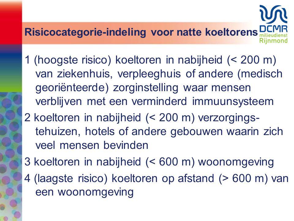 Risicocategorie-indeling voor natte koeltorens 1 (hoogste risico) koeltoren in nabijheid (< 200 m) van ziekenhuis, verpleeghuis of andere (medisch geo