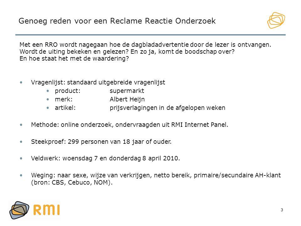 3 Genoeg reden voor een Reclame Reactie Onderzoek Met een RRO wordt nagegaan hoe de dagbladadvertentie door de lezer is ontvangen. Wordt de uiting bek