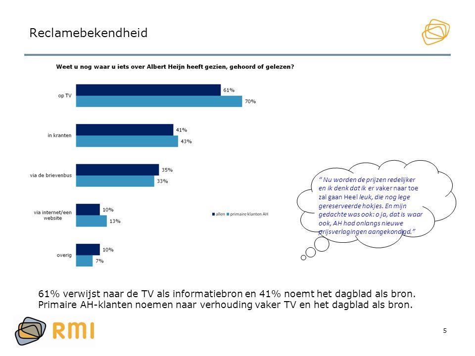 5 Reclamebekendheid 61% verwijst naar de TV als informatiebron en 41% noemt het dagblad als bron. Primaire AH-klanten noemen naar verhouding vaker TV