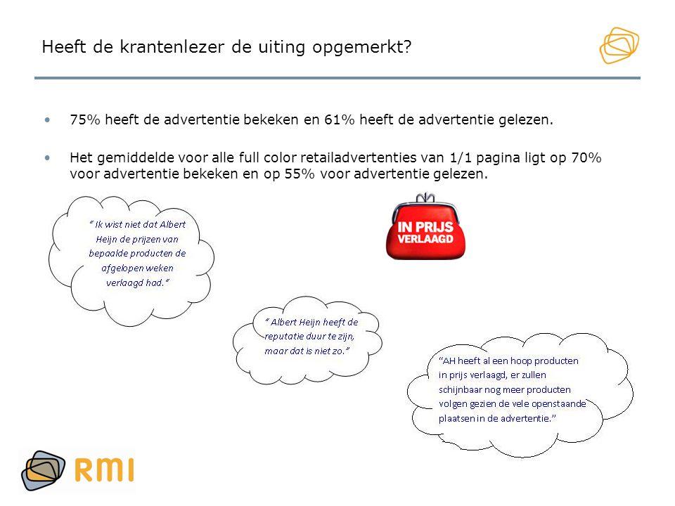 6 Heeft de krantenlezer de uiting opgemerkt? •75% heeft de advertentie bekeken en 61% heeft de advertentie gelezen. •Het gemiddelde voor alle full col