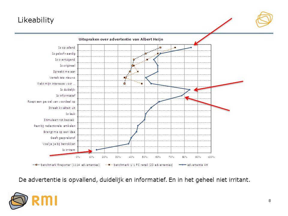 8 Likeability De advertentie is opvallend, duidelijk en informatief. En in het geheel niet irritant.