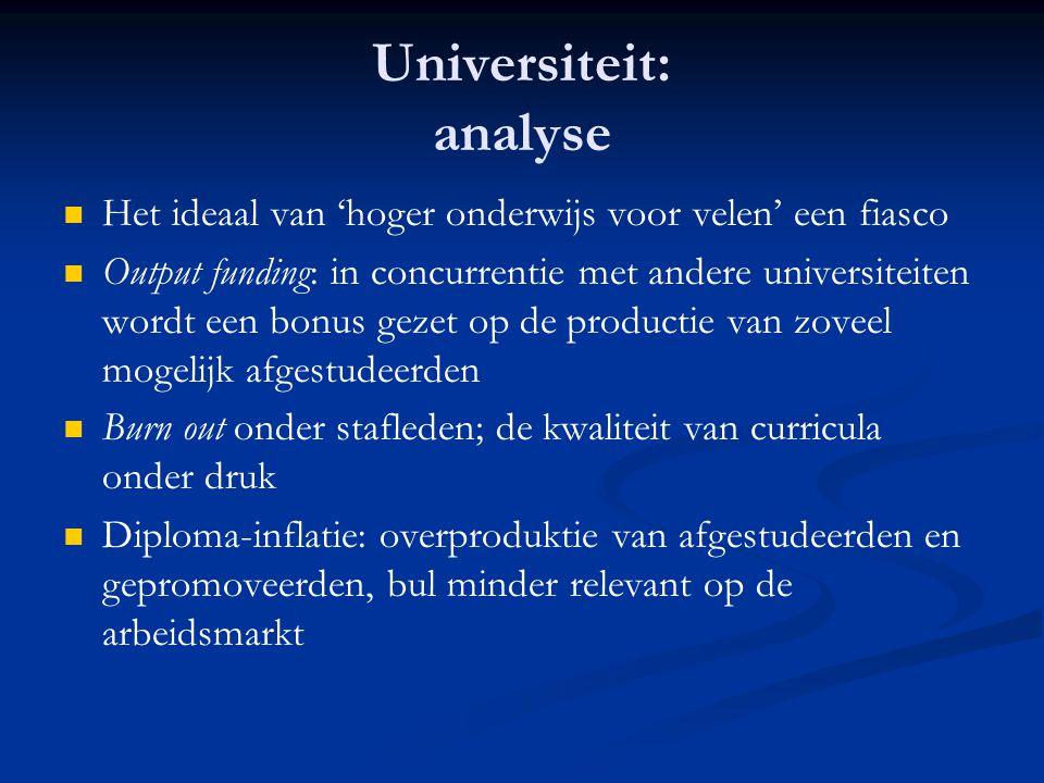 Universiteit: analyse   Het ideaal van 'hoger onderwijs voor velen' een fiasco   Output funding: in concurrentie met andere universiteiten wordt e
