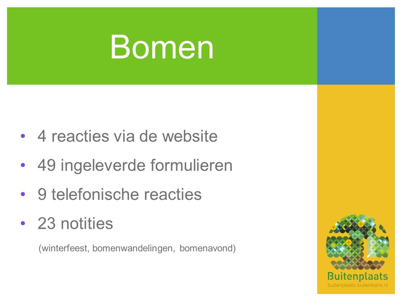Bomen •4 reacties via de website •49 ingeleverde formulieren •9 telefonische reacties •23 notities (winterfeest, bomenwandelingen, bomenavond)