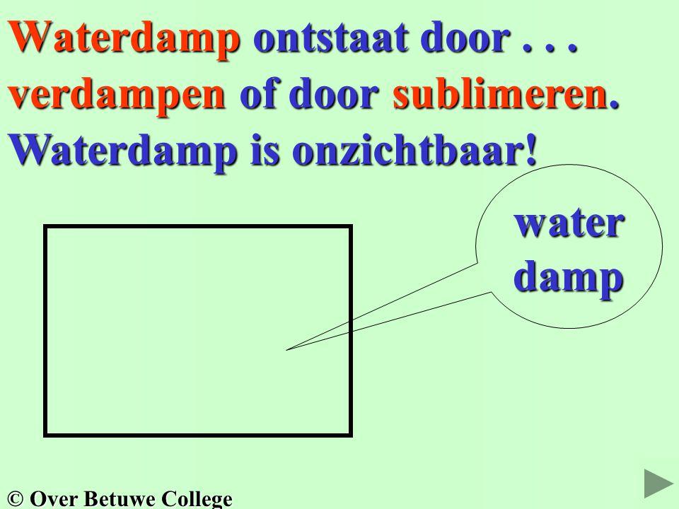 Waterdamp ontstaat door...verdampen Waterdamp is onzichtbaar.