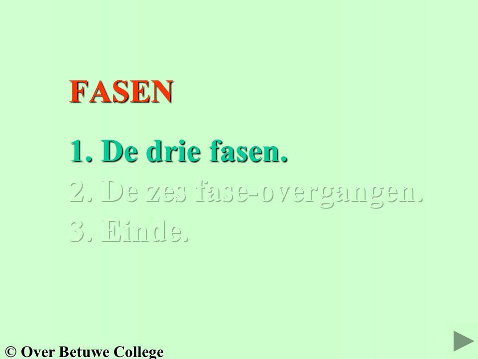 FASEN FASEN 1. De drie fasen. 1. De drie fasen. © Over Betuwe College