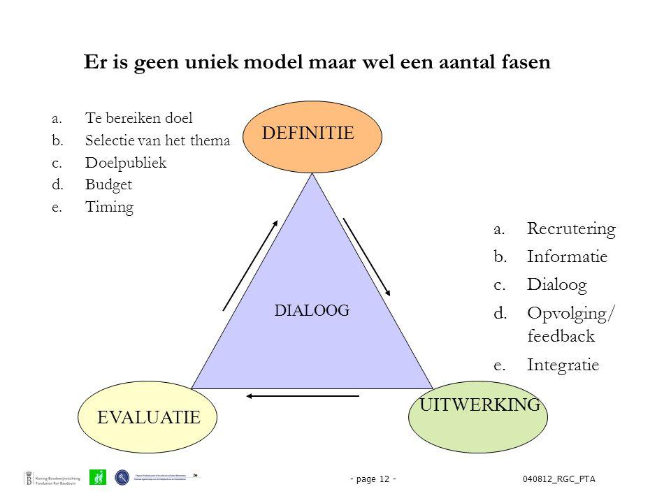040812_RGC_PTA- page 12 - Er is geen uniek model maar wel een aantal fasen a.Recrutering b.Informatie c.Dialoog d.Opvolging/ feedback e.Integratie DEF