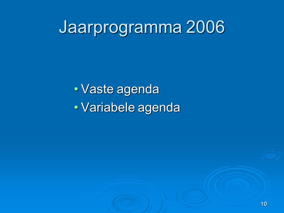 10 Jaarprogramma 2006 •Vaste agenda •Variabele agenda