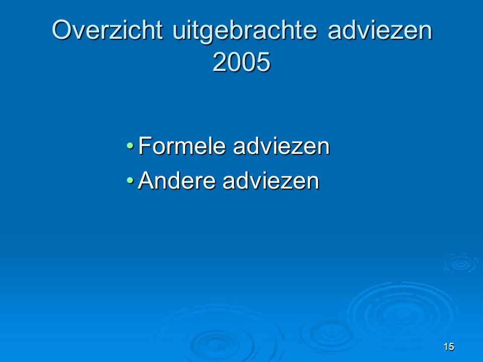 15 Overzicht uitgebrachte adviezen 2005 •Formele adviezen •Andere adviezen