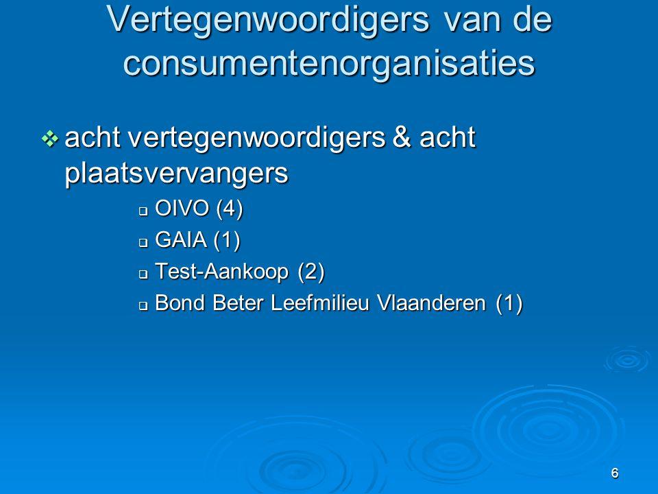 6 Vertegenwoordigers van de consumentenorganisaties  acht vertegenwoordigers & acht plaatsvervangers  OIVO (4)  GAIA (1)  Test-Aankoop (2)  Bond Beter Leefmilieu Vlaanderen (1)