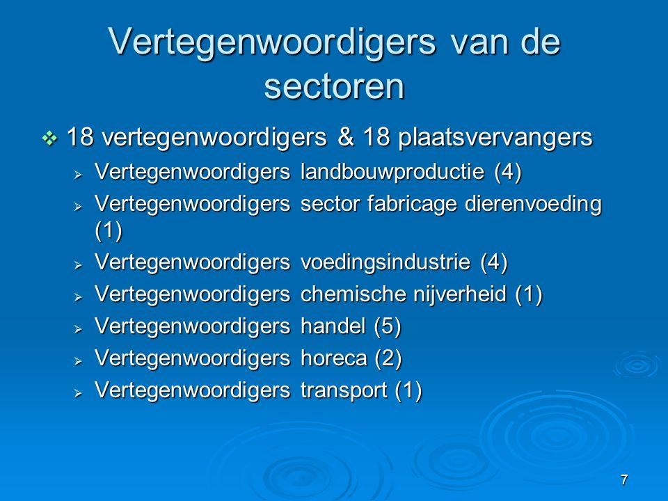 7 Vertegenwoordigers van de sectoren  18 vertegenwoordigers & 18 plaatsvervangers  Vertegenwoordigers landbouwproductie (4)  Vertegenwoordigers sector fabricage dierenvoeding (1)  Vertegenwoordigers voedingsindustrie (4)  Vertegenwoordigers chemische nijverheid (1)  Vertegenwoordigers handel (5)  Vertegenwoordigers horeca (2)  Vertegenwoordigers transport (1)
