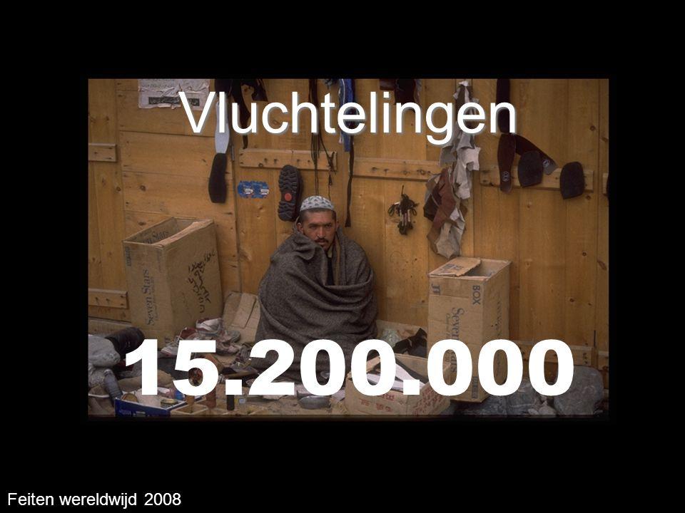 Vluchtelingen 15.200.000 Feiten wereldwijd 2008