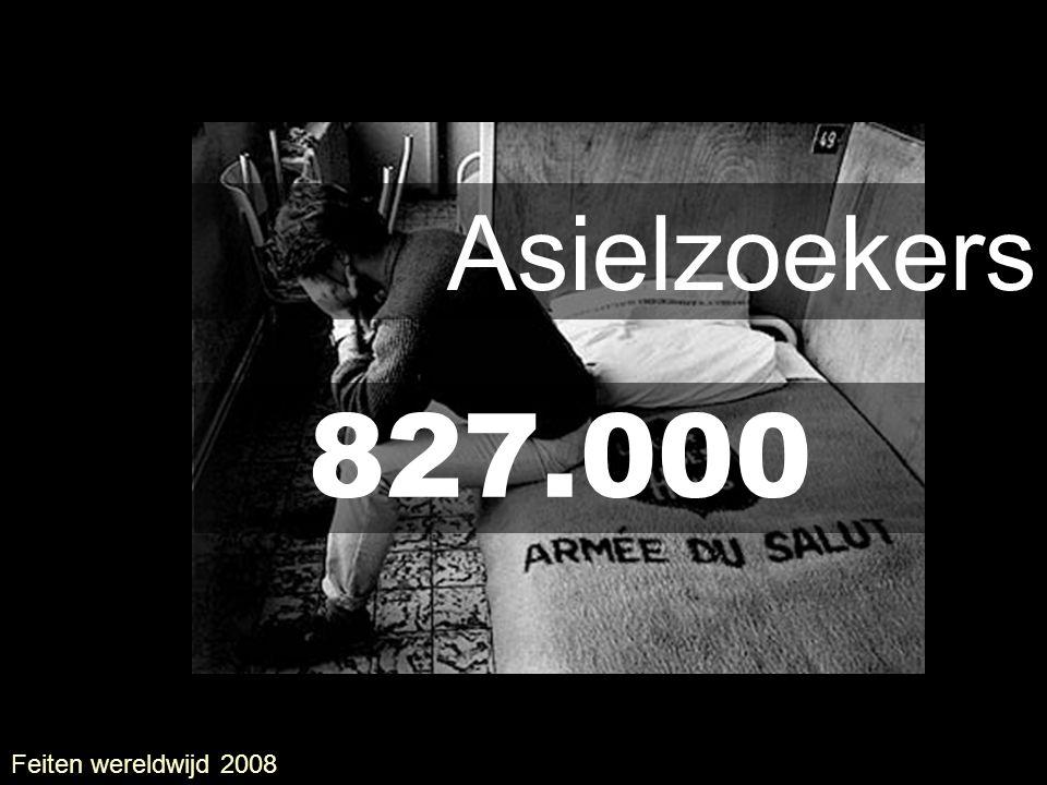 827.000 Asielzoekers Feiten wereldwijd 2008