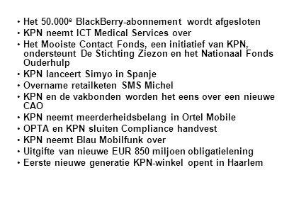 •Het 50.000 e BlackBerry-abonnement wordt afgesloten •KPN neemt ICT Medical Services over •Het Mooiste Contact Fonds, een initiatief van KPN, ondersteunt De Stichting Ziezon en het Nationaal Fonds Ouderhulp •KPN lanceert Simyo in Spanje •Overname retailketen SMS Michel •KPN en de vakbonden worden het eens over een nieuwe CAO •KPN neemt meerderheidsbelang in Ortel Mobile •OPTA en KPN sluiten Compliance handvest •KPN neemt Blau Mobilfunk over •Uitgifte van nieuwe EUR 850 miljoen obligatielening •Eerste nieuwe generatie KPN-winkel opent in Haarlem