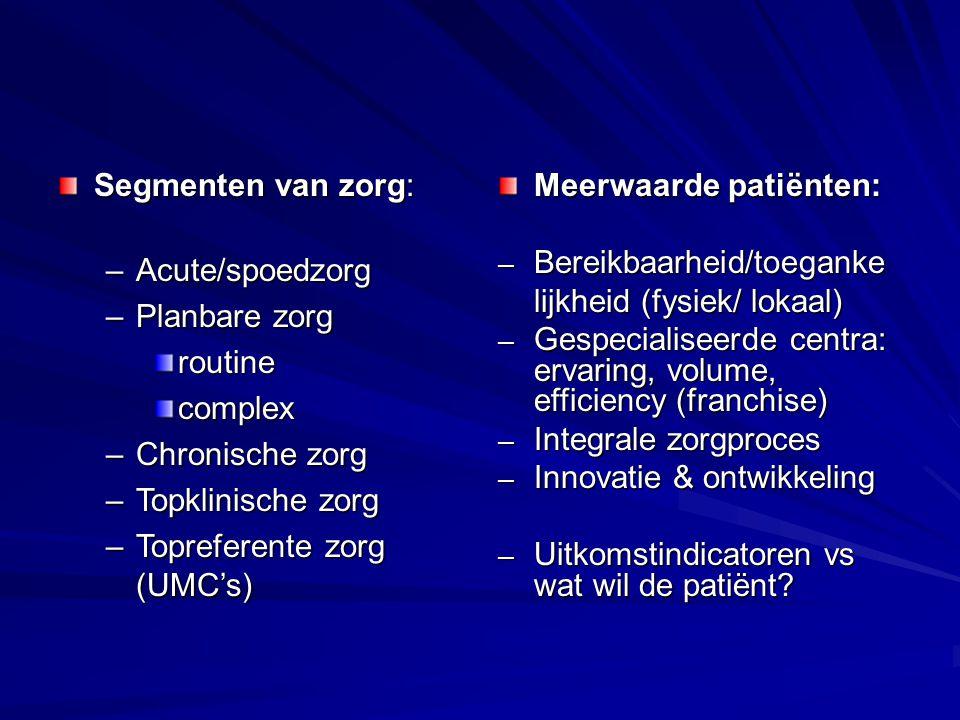 Segmenten van zorg: –Acute/spoedzorg –Planbare zorg routinecomplex –Chronische zorg –Topklinische zorg –Topreferente zorg (UMC's) Meerwaarde patiënten