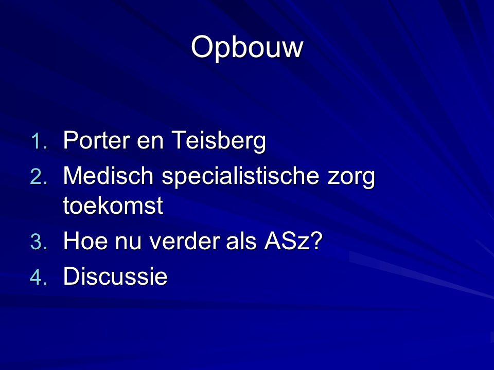 Opbouw 1. Porter en Teisberg 2. Medisch specialistische zorg toekomst 3. Hoe nu verder als ASz? 4. Discussie