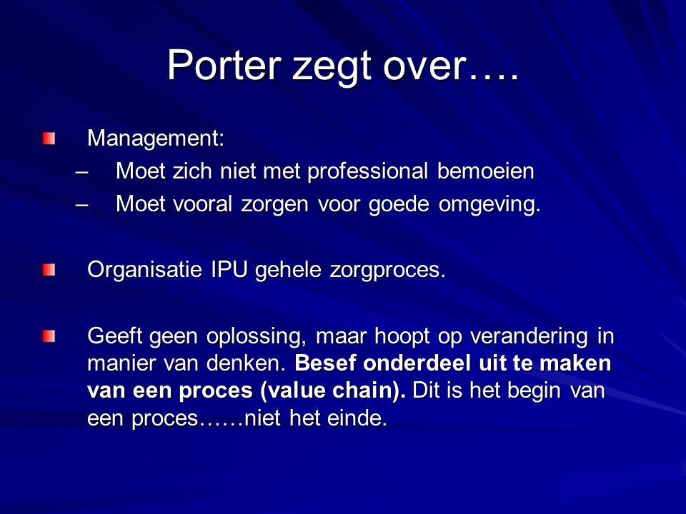 Porter zegt over…. Management: –Moet zich niet met professional bemoeien –Moet vooral zorgen voor goede omgeving. Organisatie IPU gehele zorgproces. G
