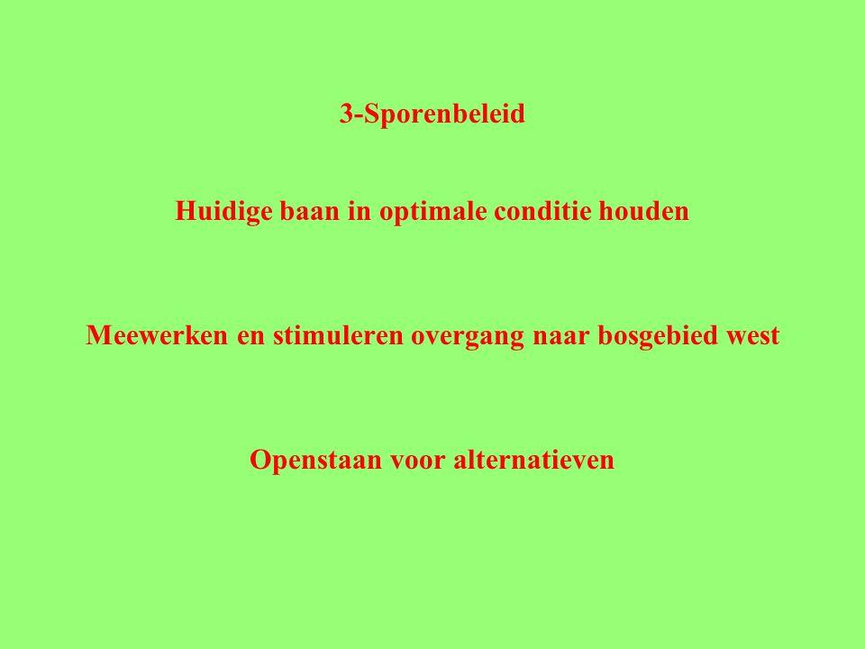 3-Sporenbeleid Huidige baan in optimale conditie houden Meewerken en stimuleren overgang naar bosgebied west Openstaan voor alternatieven