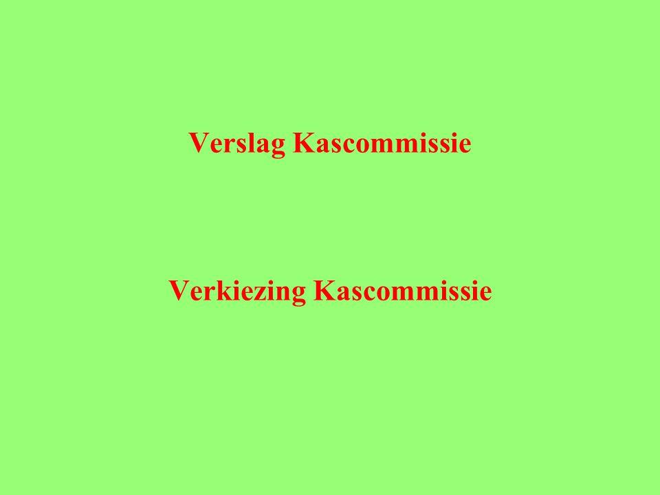 Verslag Kascommissie Verkiezing Kascommissie