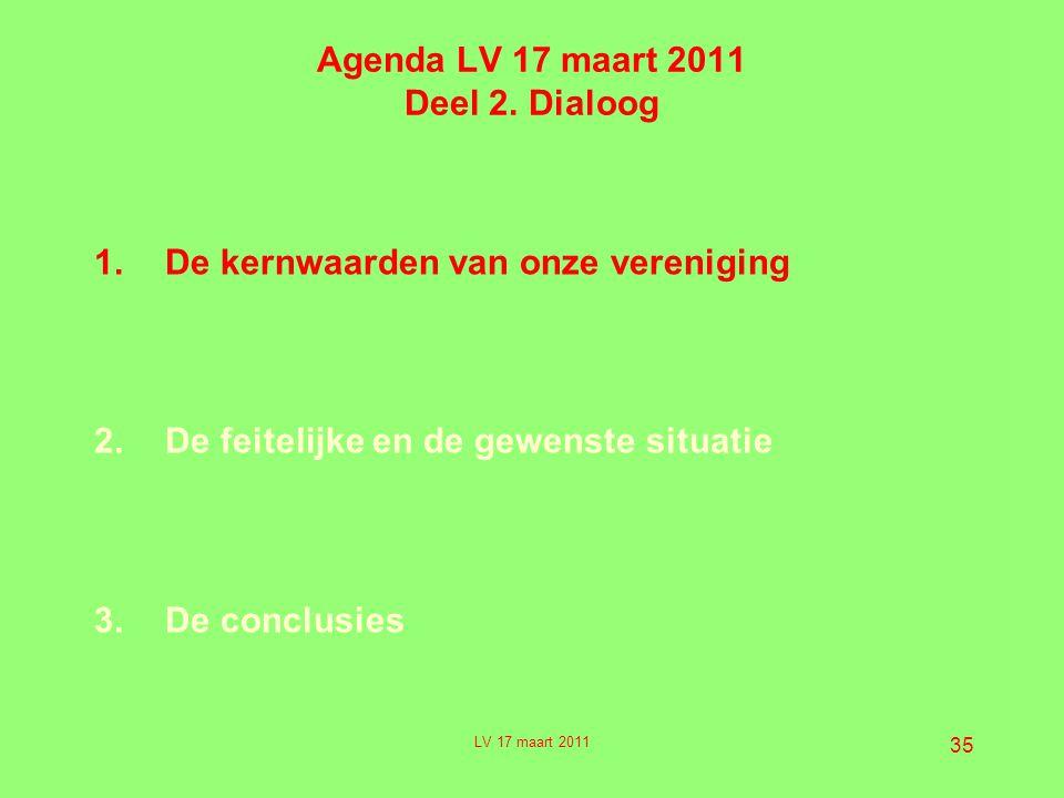 35 Agenda LV 17 maart 2011 Deel 2.