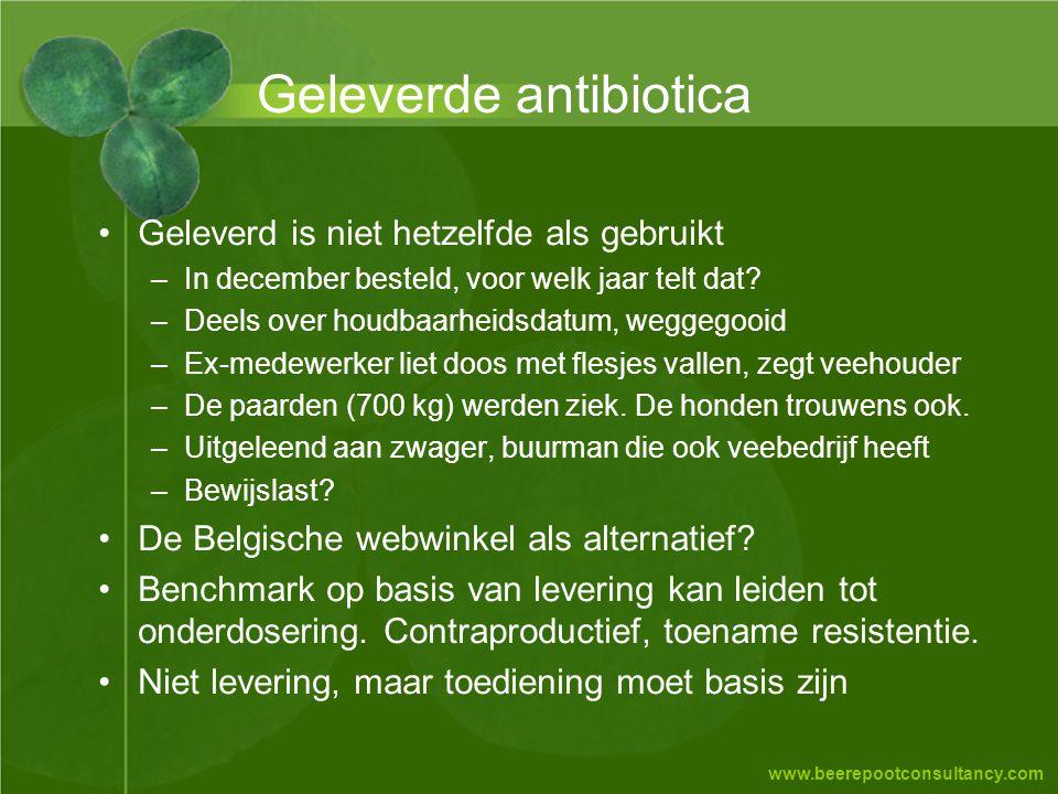 www.beerepootconsultancy.com Geleverde antibiotica •Geleverd is niet hetzelfde als gebruikt –In december besteld, voor welk jaar telt dat? –Deels over