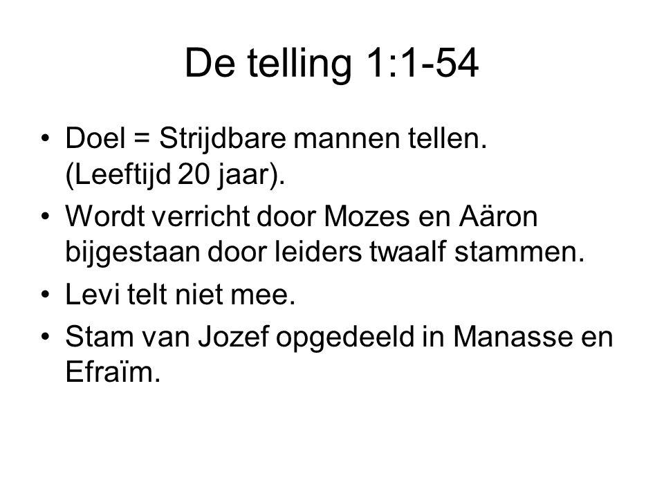 De telling 1:1-54 •Doel = Strijdbare mannen tellen.