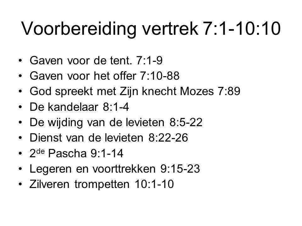 Voorbereiding vertrek 7:1-10:10 •Gaven voor de tent.