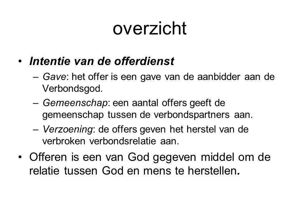 overzicht •Intentie van de offerdienst –Gave: het offer is een gave van de aanbidder aan de Verbondsgod.