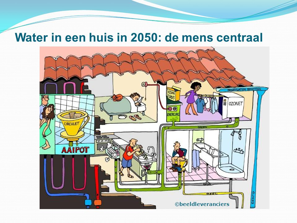 Water in een huis in 2050: de mens centraal ©beeldleveranciers