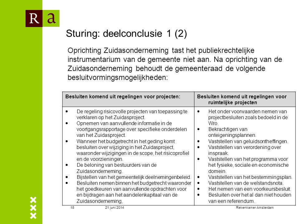 21 juni 2014Rekenkamer Amsterdam19 Sturing: deelconclusie 1 (3) Gemeenteraad kan door aanvullende afspraken met het college betrokken worden bij de volgende besluiten: •De no-go besluiten, waardoor de samenwerking van het pps-verband eindigt •Besluiten met aanzienlijke consequenties voor de financiën, de financiering en het risicoprofiel van de Zuidasonderneming.