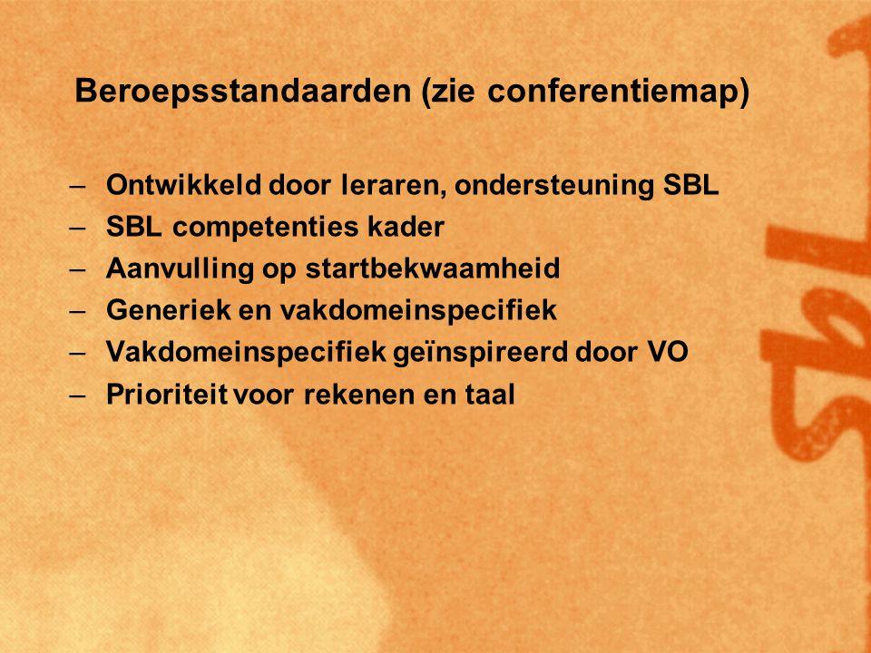 SBL-kader
