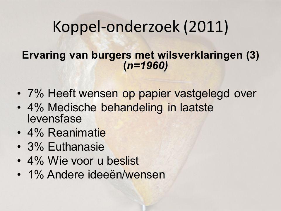 Koppel-onderzoek (2011) Ervaring van burgers met wilsverklaringen (3) (n=1960) •7% Heeft wensen op papier vastgelegd over •4% Medische behandeling in