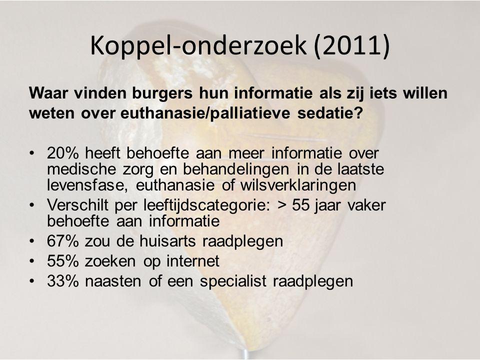 Koppel-onderzoek (2011) Waar vinden burgers hun informatie als zij iets willen weten over euthanasie/palliatieve sedatie? •20% heeft behoefte aan meer