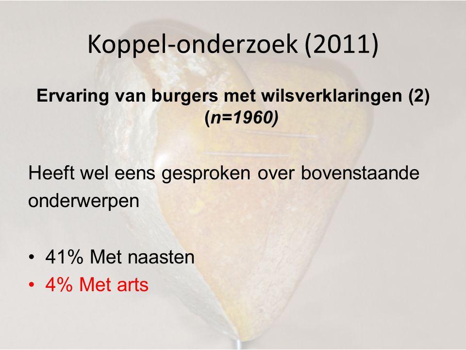 Koppel-onderzoek (2011) Ervaring van burgers met wilsverklaringen (2) (n=1960) Heeft wel eens gesproken over bovenstaande onderwerpen •41% Met naasten
