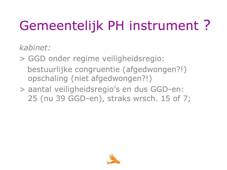 Gemeentelijk PH instrument .