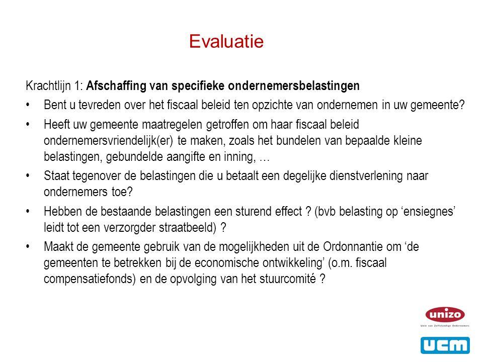 Evaluatie Krachtlijn 1: Afschaffing van specifieke ondernemersbelastingen •Bent u tevreden over het fiscaal beleid ten opzichte van ondernemen in uw gemeente.