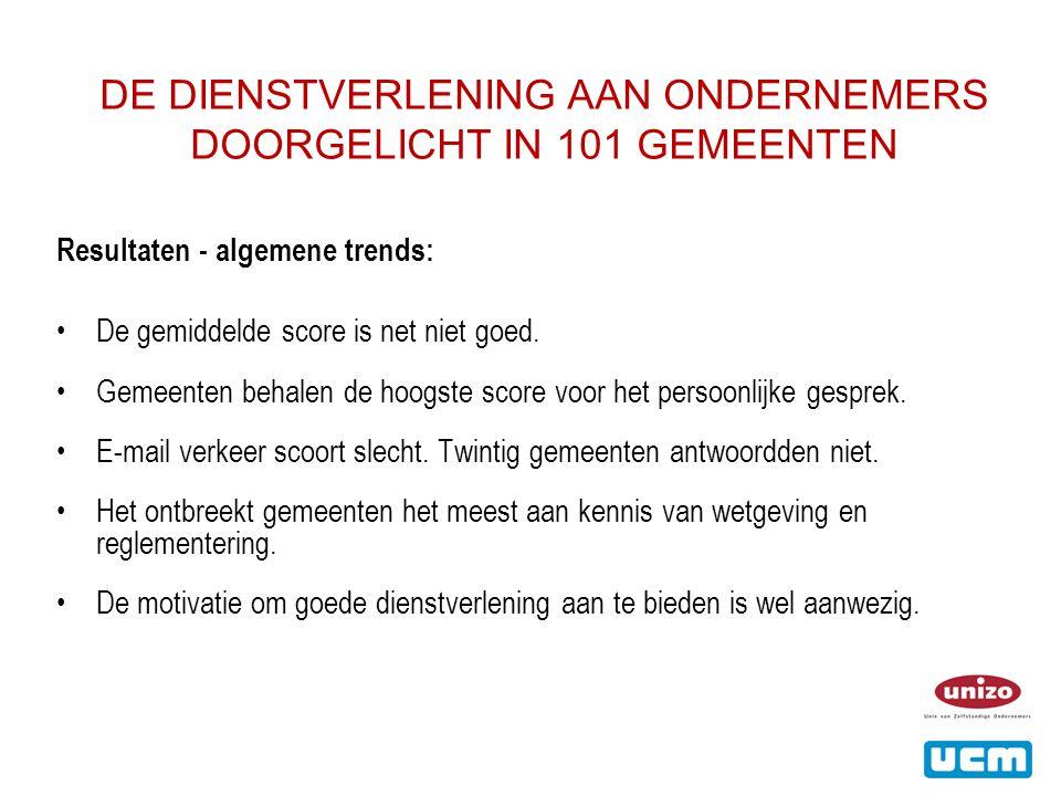 Resultaten - algemene trends: •De gemiddelde score is net niet goed.
