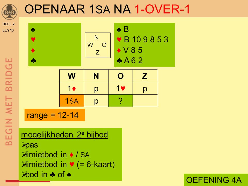 DEEL 2 LES 13 N W O Z WNOZ 1♦1♦p1♥1♥p 1 SA p? ♠♥♦♣♠♥♦♣ ♠ B ♥ B 10 9 8 5 3 ♦ V 8 5 ♣ A 6 2 range = 12-14 mogelijkheden 2 e bijbod  pas  limietbod in