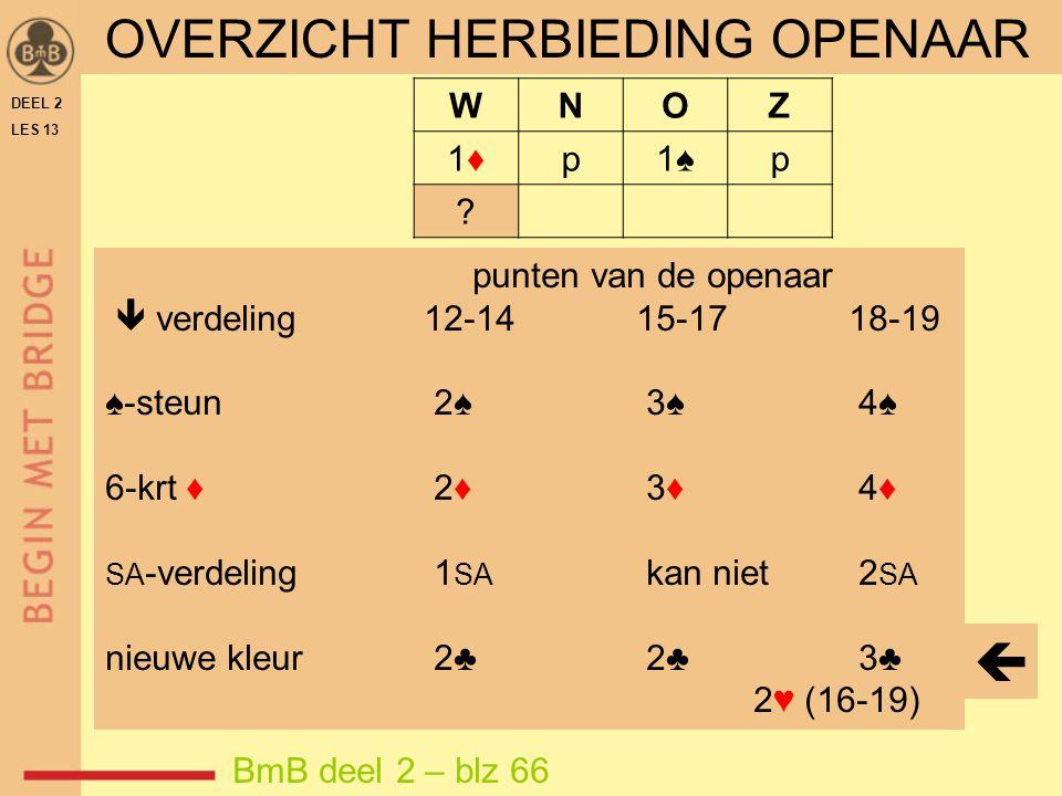 DEEL 2 LES 13 HERBIEDING BIJBIEDER NA 1SA-OVER-1-OVER-1