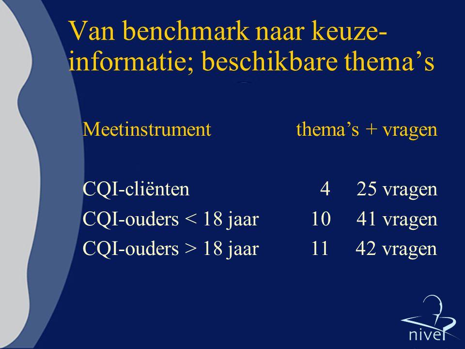 Van benchmark naar keuze- informatie; beschikbare thema's Meetinstrument thema's + vragen CQI-cliënten 4 25 vragen CQI-ouders < 18 jaar 10 41 vragen CQI-ouders > 18 jaar 11 42 vragen