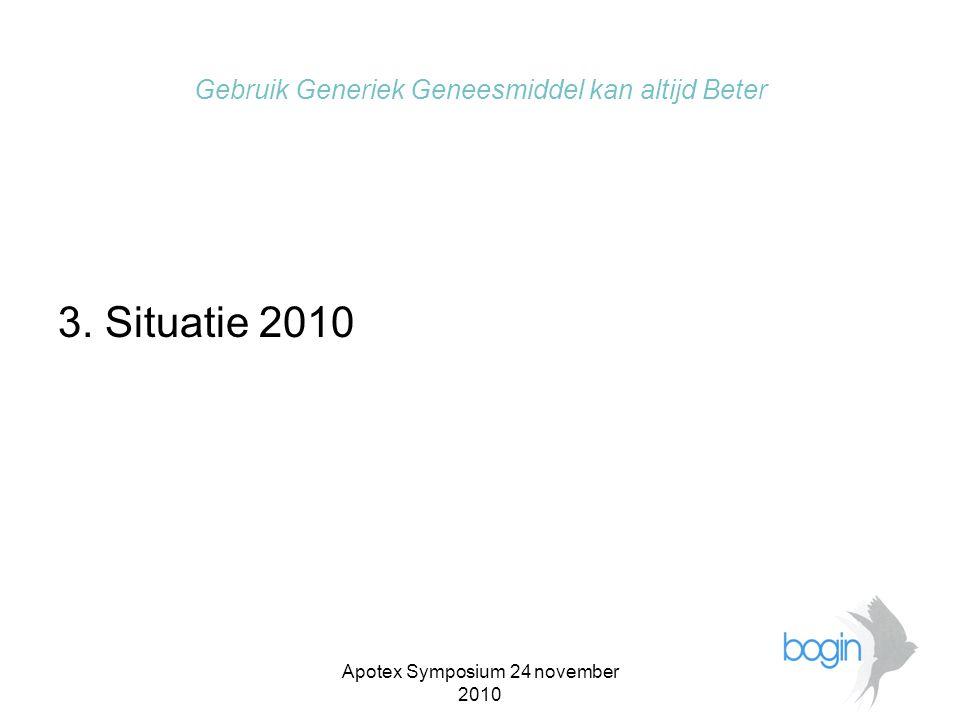 Apotex Symposium 24 november 2010 Gebruik Generiek Geneesmiddel kan altijd Beter 3. Situatie 2010