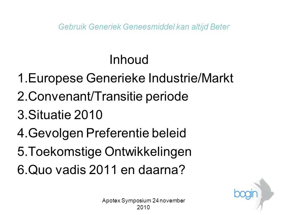 Apotex Symposium 24 november 2010 Gebruik Generiek Geneesmiddel kan altijd Beter Inhoud 1.Europese Generieke Industrie/Markt 2.Convenant/Transitie periode 3.Situatie 2010 4.Gevolgen Preferentie beleid 5.Toekomstige Ontwikkelingen 6.Quo vadis 2011 en daarna