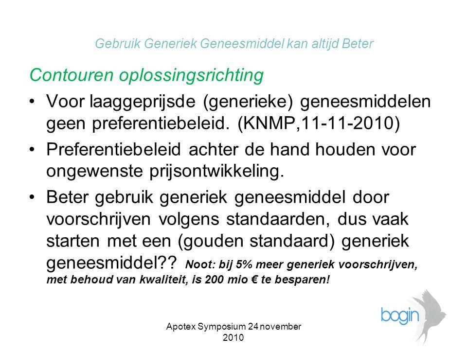 Apotex Symposium 24 november 2010 Gebruik Generiek Geneesmiddel kan altijd Beter Contouren oplossingsrichting •Voor laaggeprijsde (generieke) geneesmiddelen geen preferentiebeleid.