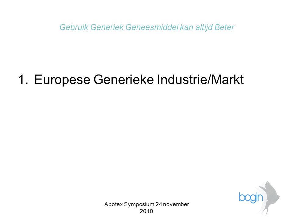 Apotex Symposium 24 november 2010 Gebruik Generiek Geneesmiddel kan altijd Beter 1.Europese Generieke Industrie/Markt