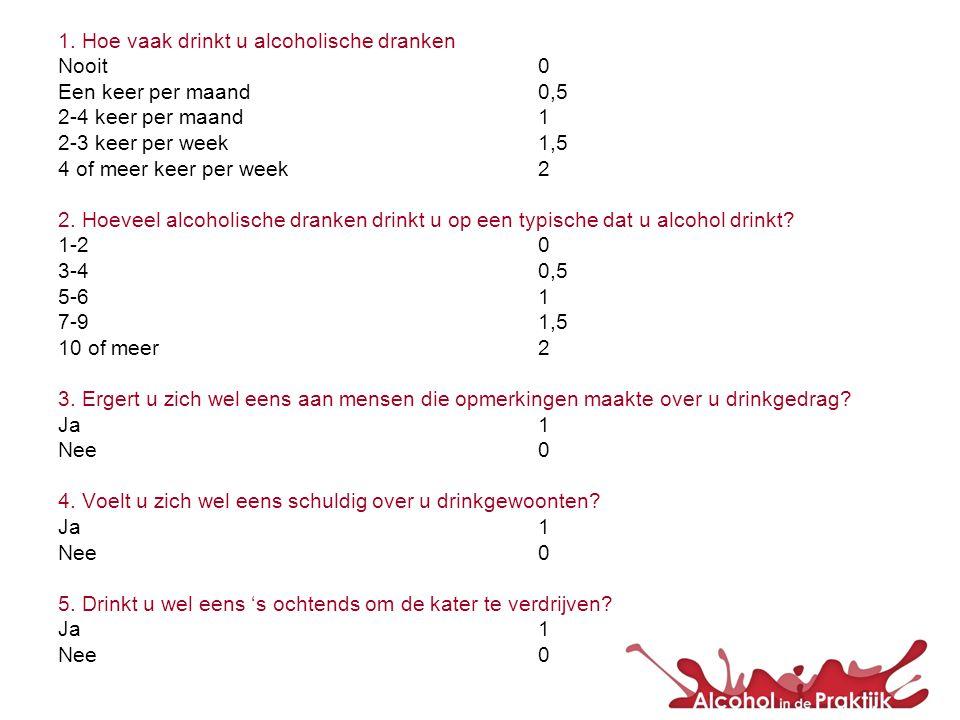 1. Hoe vaak drinkt u alcoholische dranken Nooit 0 Een keer per maand 0,5 2-4 keer per maand1 2-3 keer per week1,5 4 of meer keer per week2 2. Hoeveel