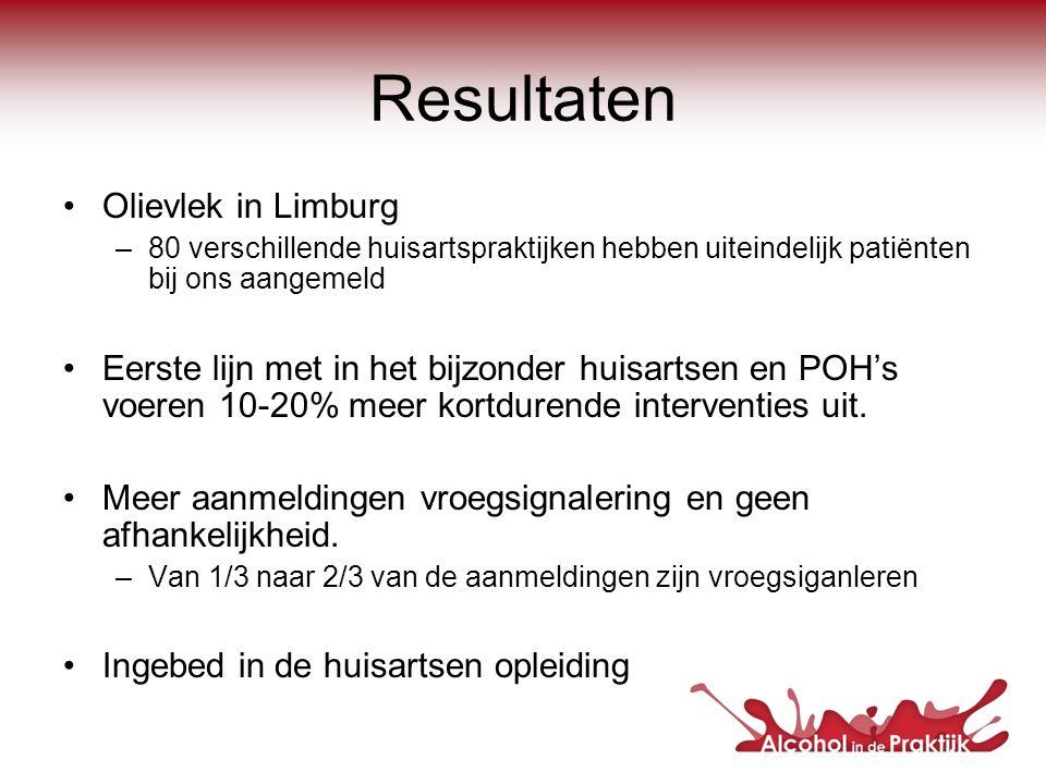Resultaten •Olievlek in Limburg –80 verschillende huisartspraktijken hebben uiteindelijk patiënten bij ons aangemeld •Eerste lijn met in het bijzonder