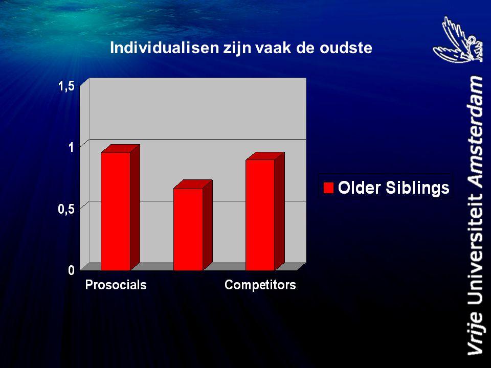 Individualisen zijn vaak de oudste