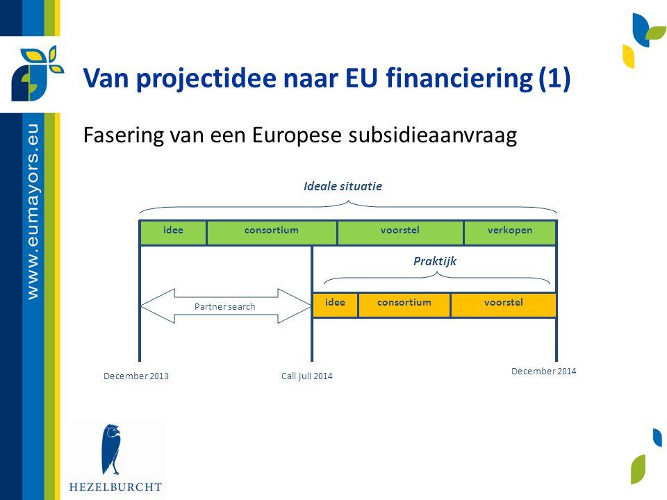 Van projectidee naar EU financiering (1) Fasering van een Europese subsidieaanvraag ideeconsortiumvoorstelverkopen Partner search ideeconsortiumvoorst
