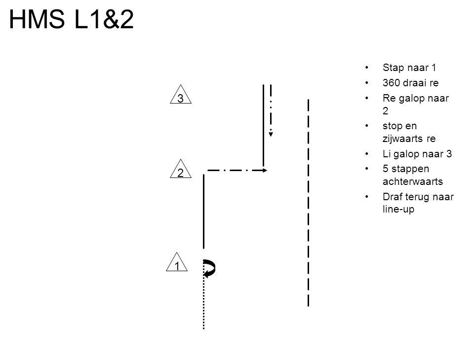 HMS L1&2 •Stap naar 1 •360 draai re •Re galop naar 2 •stop en zijwaarts re •Li galop naar 3 •5 stappen achterwaarts •Draf terug naar line-up 3 2 1