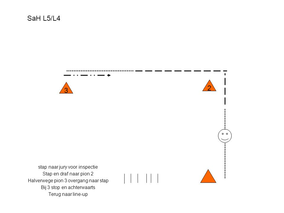 HMS L4 •Stap naar 1 •Jog naar 2 •Cirkel naar rechts •Tussen 2 en 3 linker galop •Cirkel naar links •Jog naar 4 •Voor 4 overgang naar stap •Bij 4 stop en backup •Stap terug naar line-up up 1 2 3 4 kantine i ngang