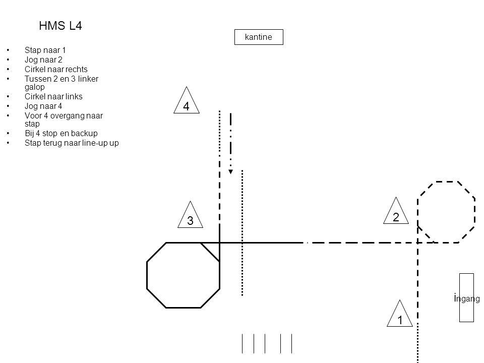 HMS L4 •Stap naar 1 •Jog naar 2 •Cirkel naar rechts •Tussen 2 en 3 linker galop •Cirkel naar links •Jog naar 4 •Voor 4 overgang naar stap •Bij 4 stop